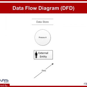 2015 04 29 Models for Data Requirements   WEBINAR