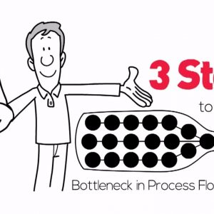 3 Steps to Show a Bottleneck in administrative process.