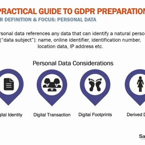 A practical guide to GDPR preparation