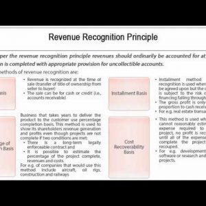 Accounting Principles - GAAP Principles Tutorial 9 of 10