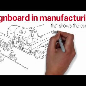 Andon - Lean Manufacturing Terms