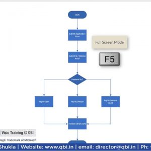 Flowchart Preparation through Visio | Business Analyst Training | Vijay S Shukla