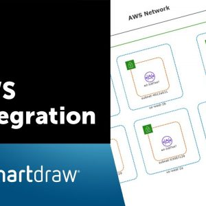 SmartDraw's AWS Integration | Diagram Your Amazon Web Services Architecture