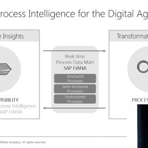 bpmNEXT 2016: Process Intelligence for the Digital Age