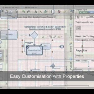 Business Process Modeling, Faster and Easier with Creately