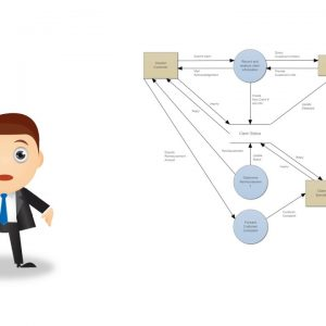 Data Flow Diagrams - What is DFD? Data Flow Diagram Symbols and More