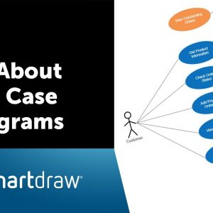 All About Use Case Diagrams - What is a Use Case Diagram, Use Case Diagram Tutorial, and More