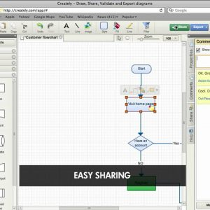Drawing Flowcharts Online Using Creately Diagramming Tool