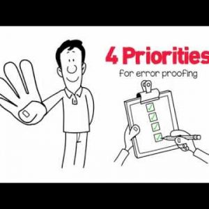 Error Proofing - Why a 4-point strategy