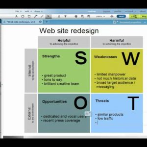 Gliffy SWOT diagram tutorial