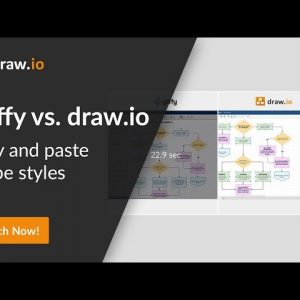 Gliffy vs. draw.io comparison - Copy and paste shape styles