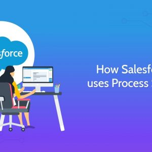 How Salesforce uses Process Street for Client Success