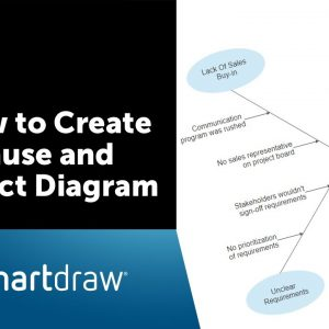 How to Create a Cause & Effect Diagram