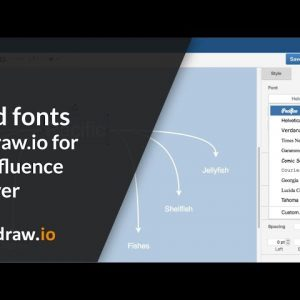 How to customize your fonts in draw.io for Atlassian Confluence (Server)