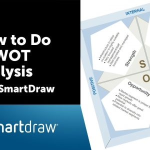 How to Do a SWOT Analysis with SmartDraw