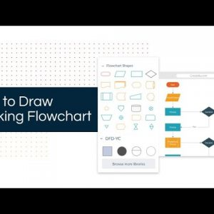 How to Draw Process Flowchart of a Bank Teller