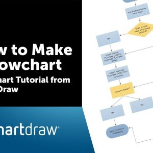 How to Make a Flowchart - Flowchart Tutorial from SmartDraw