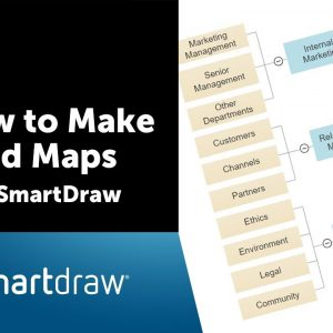 How to Make Mind Maps with SmartDraw