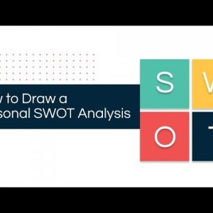 How to make SWOT Analysis