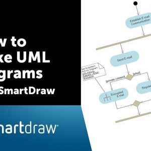 How to Make UML Diagrams with SmartDraw