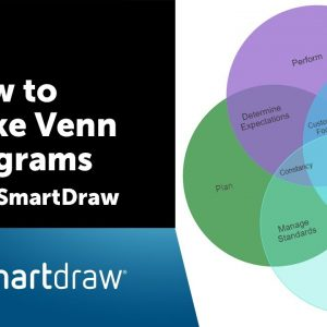 How to Make Venn Diagrams with SmartDraw