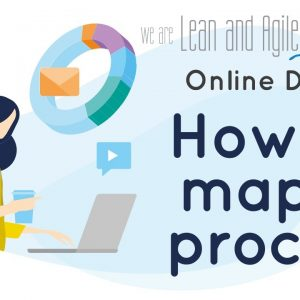 How to map a process - Cup of Tea example