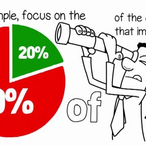 How to start the Lean Manufacturing - Pareto Chart