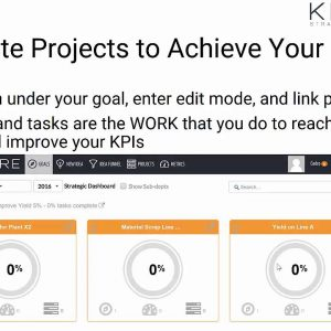 How to Start Using KPI Fire Strategy Execution Software