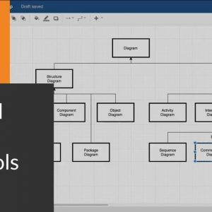 How to use the control panels and tools to create draw.io diagrams