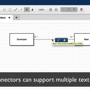 Improved UML - Gliffy Confluence Plugin 6.0