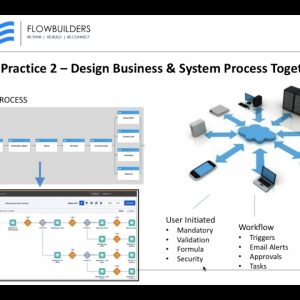 Promapp webinar: How Process Management Can Make or Break a CRM Implementation USA