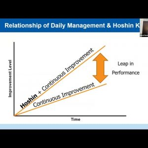 Webinar: Why You Should Link Your Hoshin Kanri and A3 Management Processes