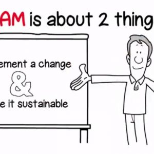 Lean Management and Daily Accountability Morning Meeting