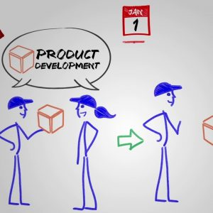 #Lean Process and Product Development ( LPPD) Explained