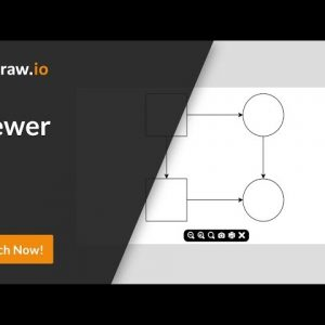 Learn how the lightbox works when you view a draw.io diagram in Atlassian Confluence