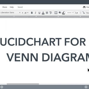 Lucidchart EDU Tutorials - Venn Diagrams