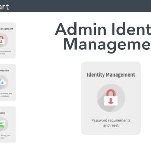 Lucidchart Tutorials - Admin Identity Management
