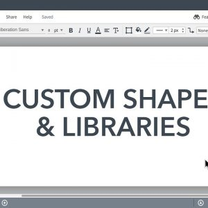 Lucidchart Tutorials - Create custom shapes & custom libraries