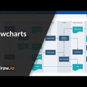 Make flowcharts quickly and easily with draw.io