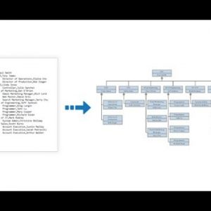 Make Org Charts and Mind Maps from Imported Data