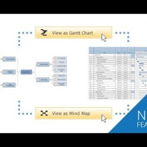 Mind Maps that Convert to Gantt Charts and Integrate with Trello