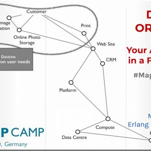 Doctrine or Dogma? Challenge Your Assumptions in a Friendly Way! Erik Schön - Wardley Maps BarCamp