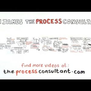 Process Improvement - People