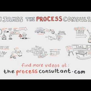 Process Improvement - Setting up for success