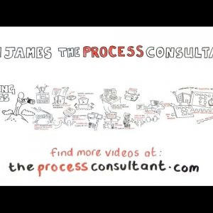 Process Improvement - Visibility