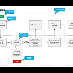 Process Mapping in [2 STEPS ]