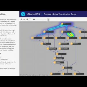 Process Mining Visualization with yFiles