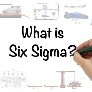 Six Sigma In 9 Minutes | What Is Six Sigma? | Six Sigma Explained | Six Sigma Training | Simplilearn