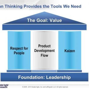 Webinar: Scaled Agile Framework (SAFe) Foundations by Dean Leffingwell (May 2, 2013)