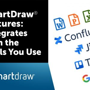 SmartDraw's Integrations Make Collaboration Easy